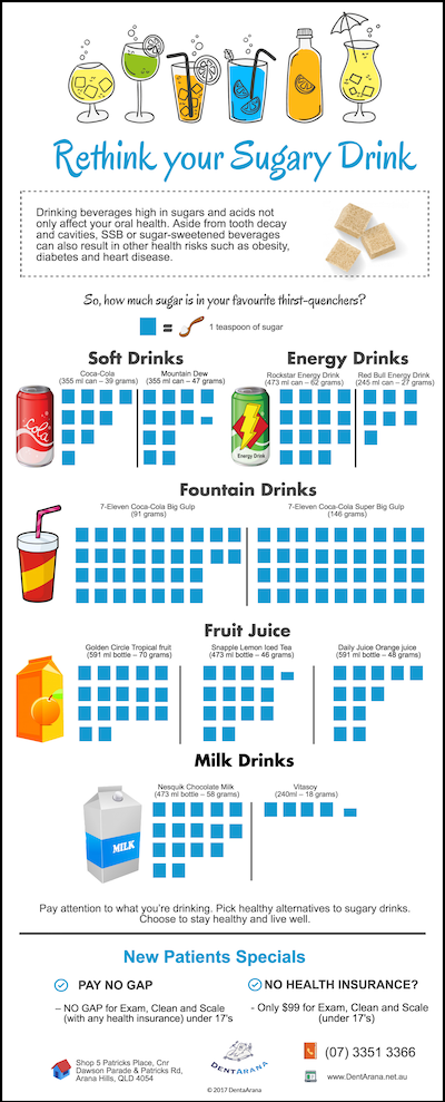 Rethink Your Sugary Drink 5 Drinks to avoid arana hills dentist