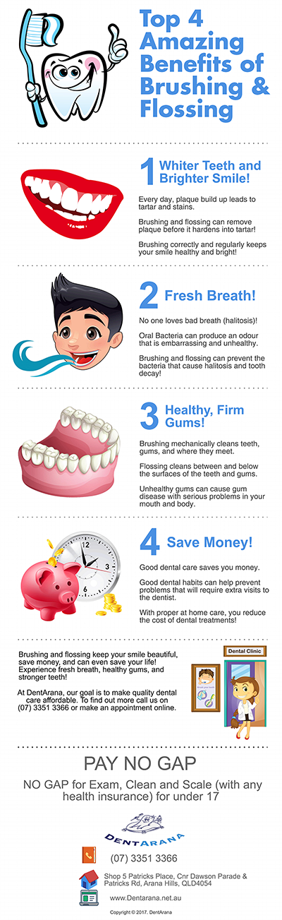 4 Surprising Benefits of Brushing and Flossing | Dentist Arana Hills