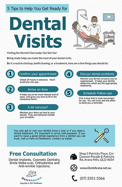 Dent Arana | 5 Tips For A Stress-Free Dental Visit Dentist Arana Hills P | Dentist Arana Hills